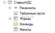 Ставки НДС в справочнике